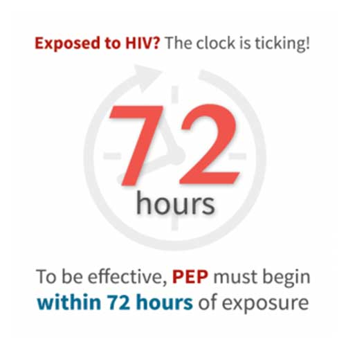 Post exposure prophylaxis for Retroviral Infection (HIV)