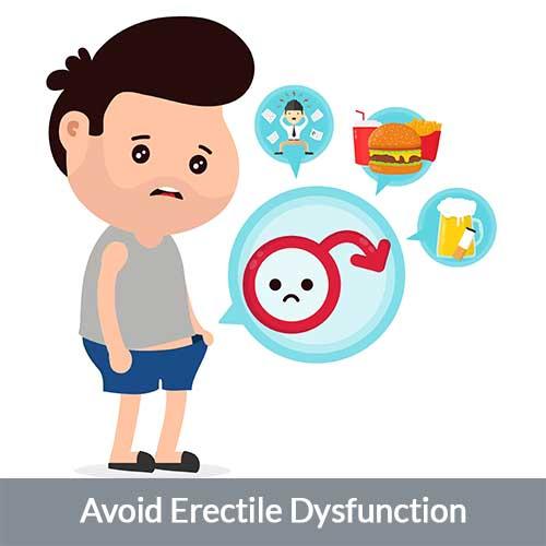 Tips to avoid Erectile Dysfunction
