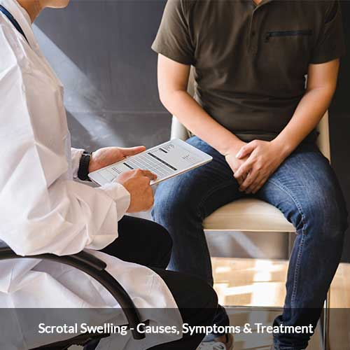Scrotal Swelling – Causes, Symptoms and Treatment