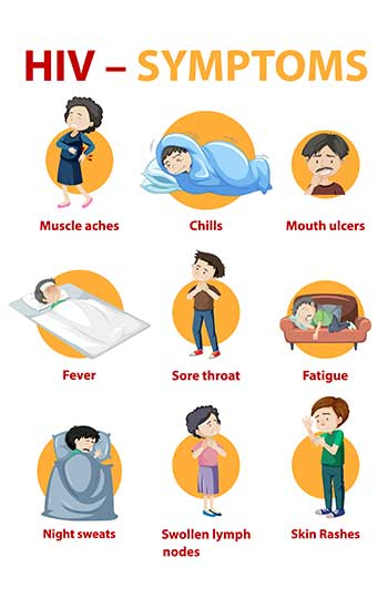 symptoms-of-hiv
